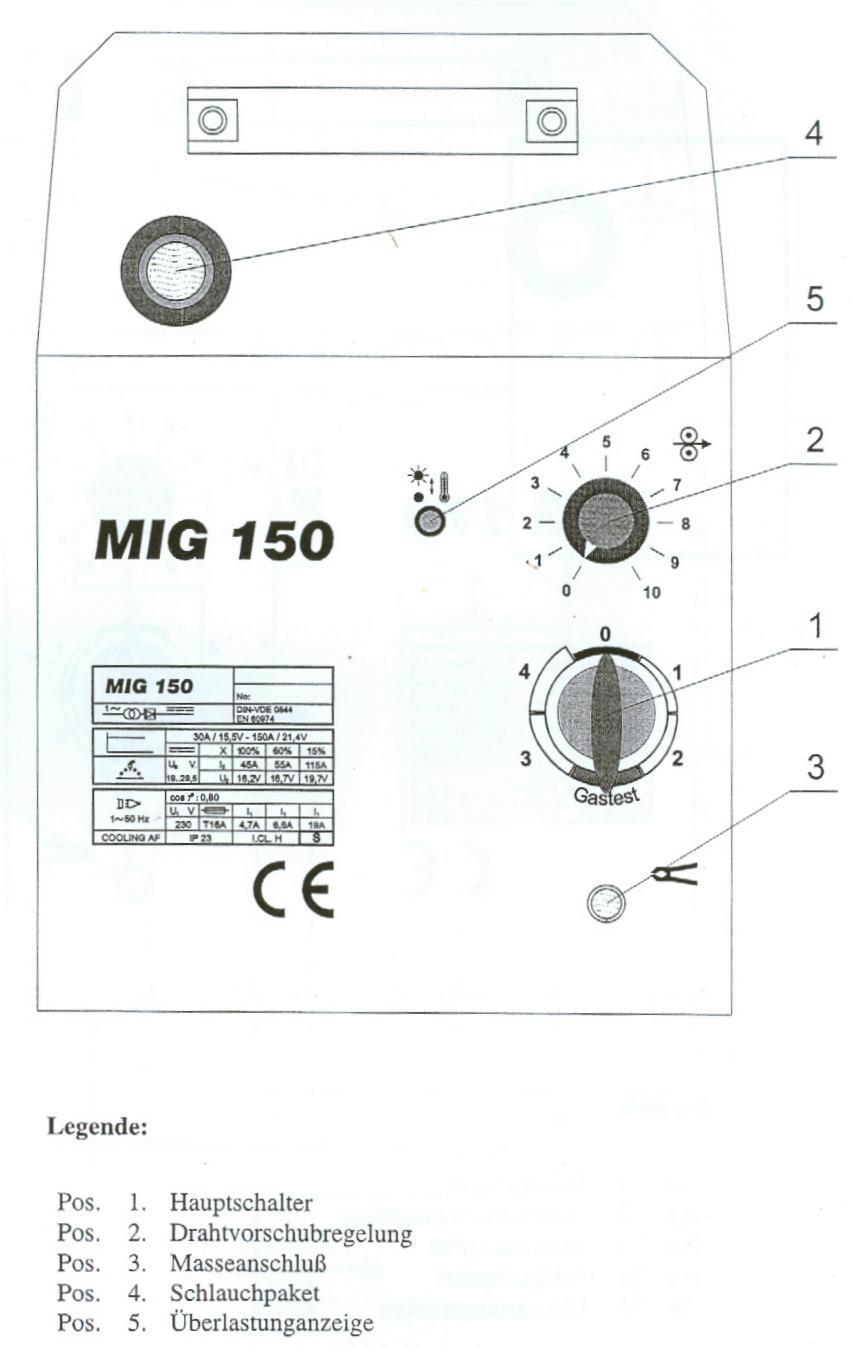 Iskra MIG MAG 150 Schutzgas Schweißgerät / 91008