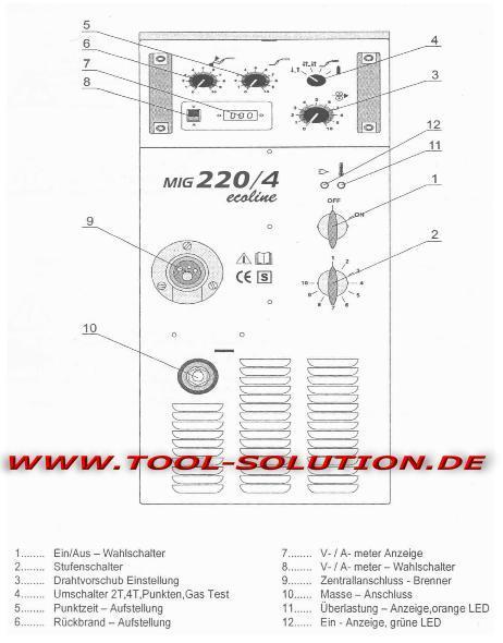 iskra mig mag 220 ecoline schutzgas schwei ger t. Black Bedroom Furniture Sets. Home Design Ideas