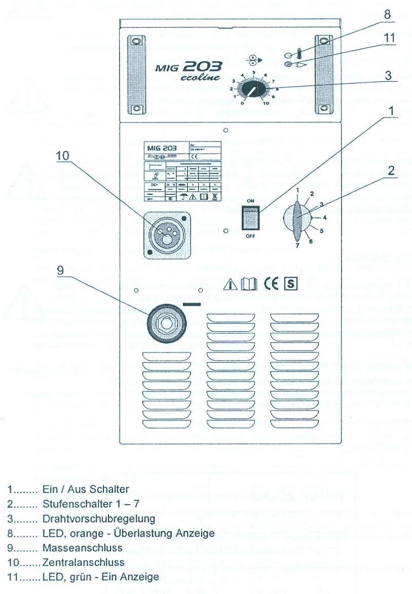 iskra industrie mig mag 203 ecoline schutzgas schwei ger t 91034. Black Bedroom Furniture Sets. Home Design Ideas